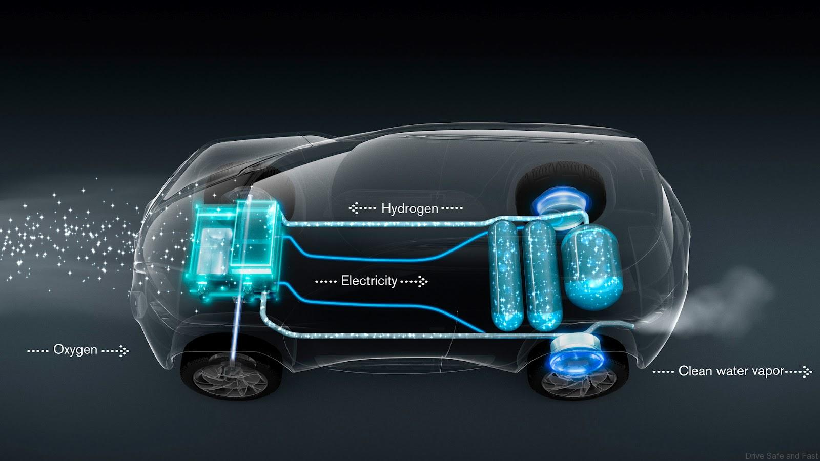 Автомобилей на водородных батарейках
