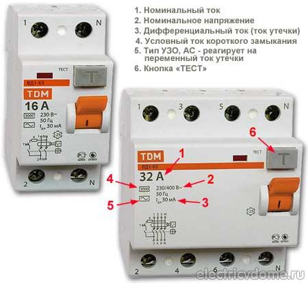 что такое УЗО в электрике?