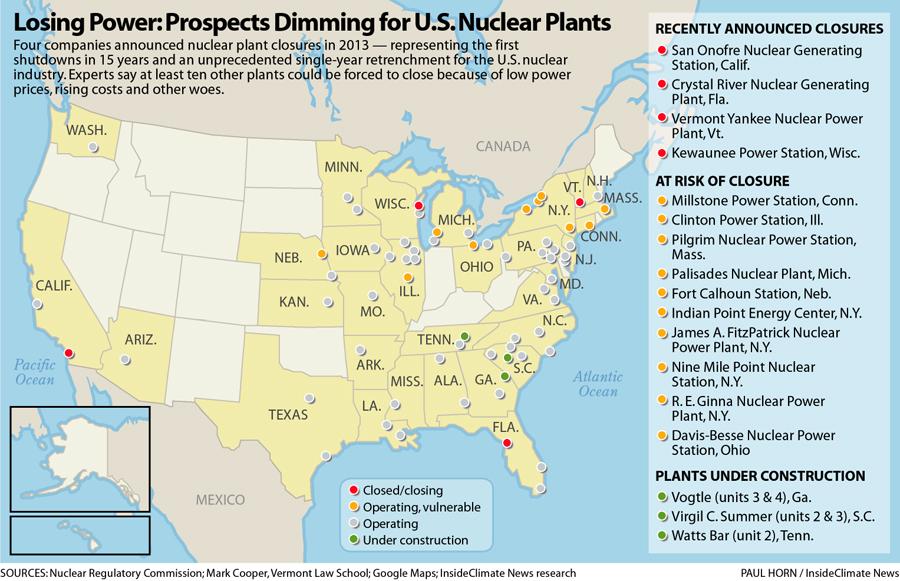 Закрытие АЭС в США